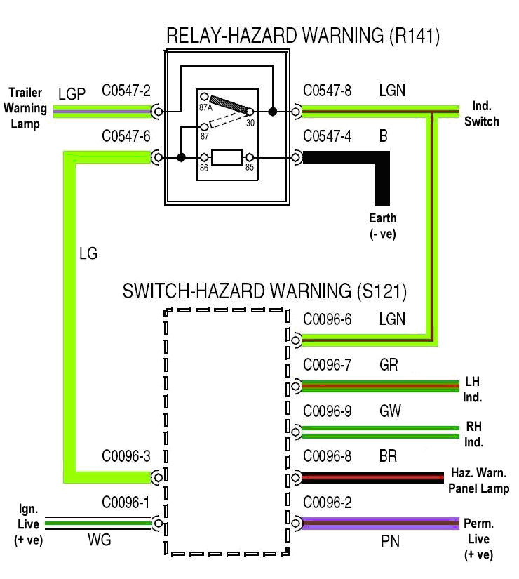 late td5 dash wiring page 2 defender source click image for larger version 2002 hazard warning light indicator circuit jpg
