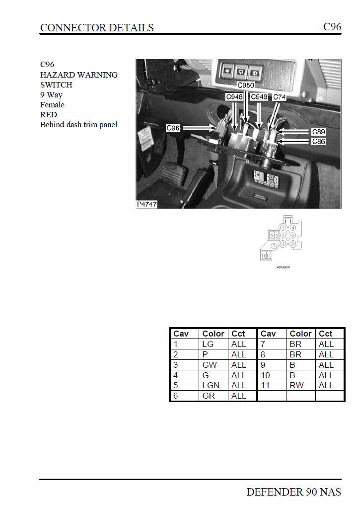 Click image for larger version  Name:C96 - Hazard Warning Lights Switch.jpg Views:695 Size:88.7 KB ID:30618