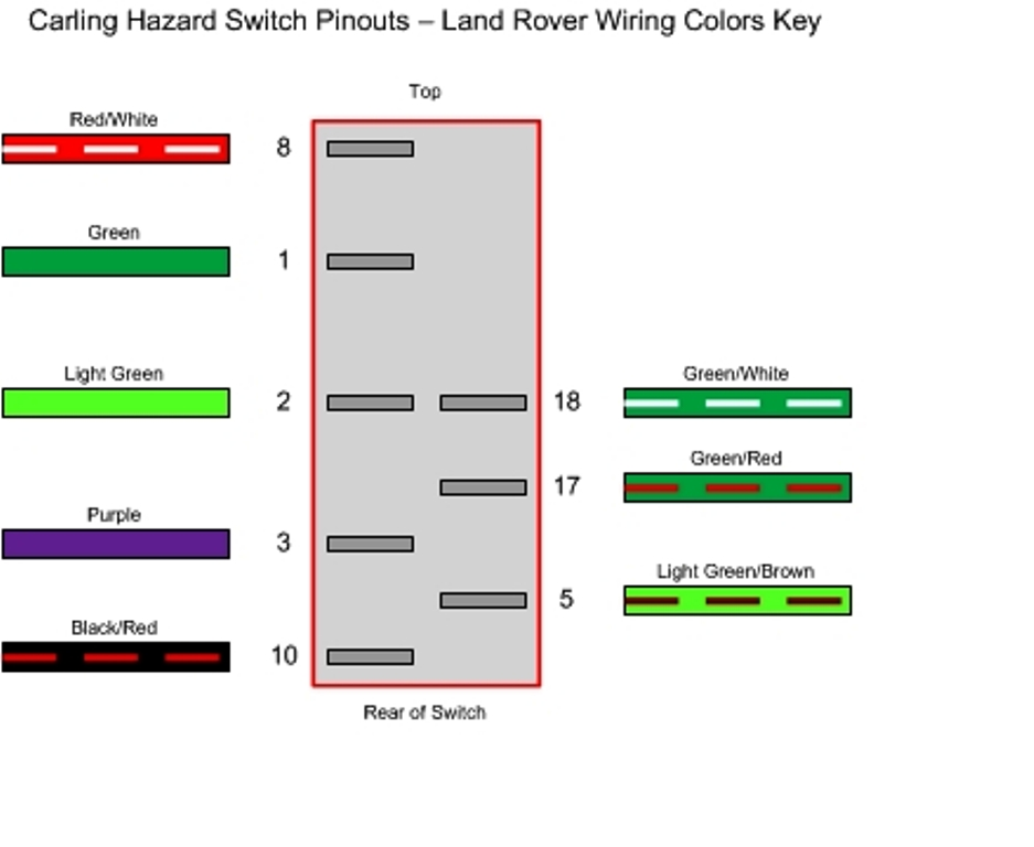 hazard switch wiring defender source click image for larger version carlling hazard to lr pinouts jpg views