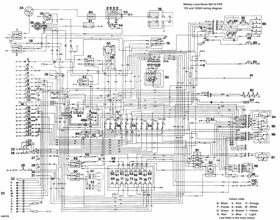 1995 land rover discovery stereo wiring diagram wiring diagram wiring diagram radio the