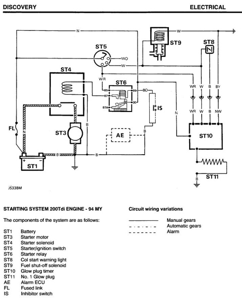 glow plug wiring differences page 2 defender source. Black Bedroom Furniture Sets. Home Design Ideas