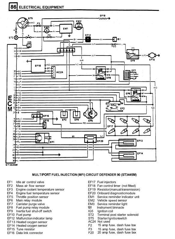 Land Rover Defender Ignition Wiring Diagram