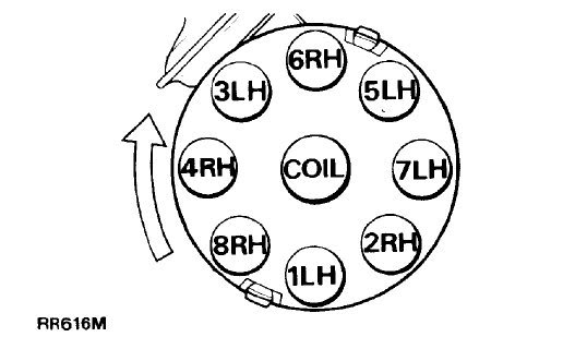 Click image for larger version  Name:Ignition Firing Order 2.jpg Views:455 Size:24.3 KB ID:92245