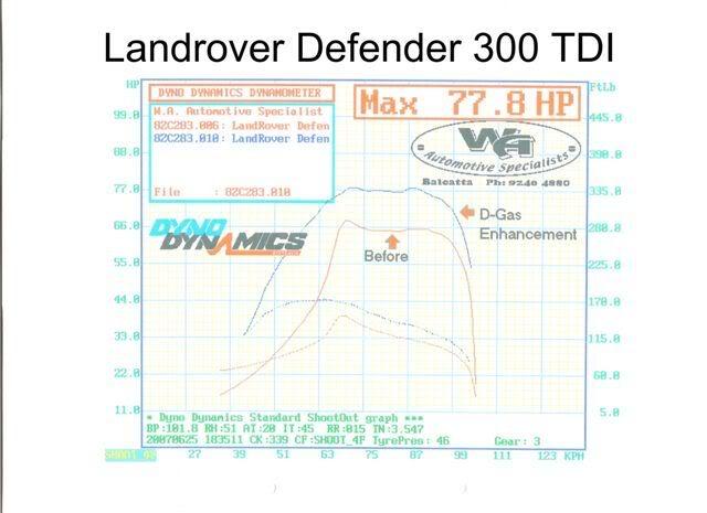 Click image for larger version  Name:LandroverDefender300TDI14increase.jpg Views:399 Size:36.2 KB ID:113954