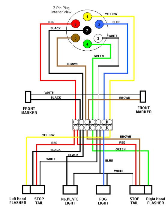 Uk Nato Plug Wiring Diagram. . Wiring Diagram Diagram Wheeler Wiring Kausauwsi on