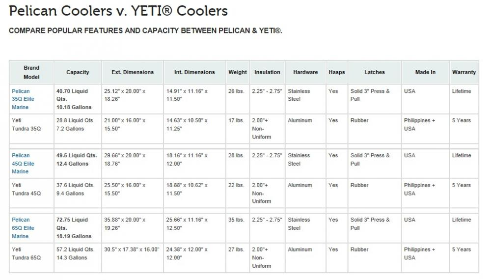 Click image for larger version  Name:pelicanvsyeti.jpg Views:120 Size:65.4 KB ID:99245