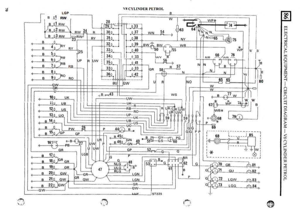 Land Rover 110 V8 Wiring Diagram - Wiring Schematics on