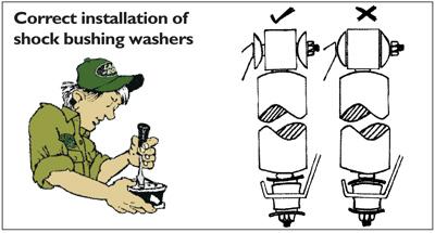 Click image for larger version  Name:Shock-bushing-washers.jpg Views:164 Size:63.9 KB ID:39050