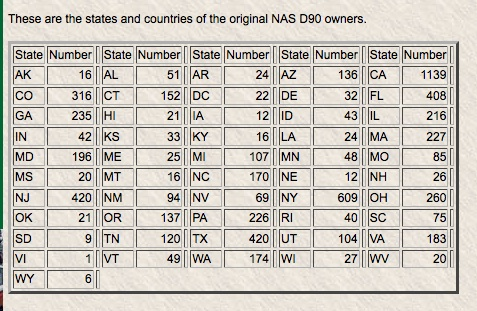 Click image for larger version  Name:Stats.jpg Views:92 Size:87.8 KB ID:35022